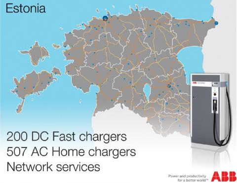 Estland, snellaadstation, netwerk, elektrisch rijden