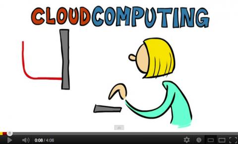 cloud, computing, netwerk, ict