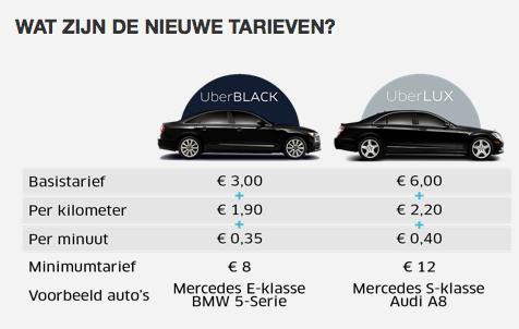 tarieven, Uber, Black, Lux, taxi