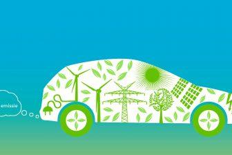 PitPoint zero emissie